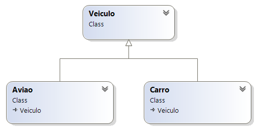 diagramaClasses